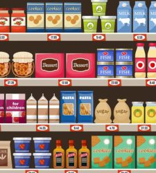 2018 IW US 500: Introducing the Top US Food and Beverage Manufacturers